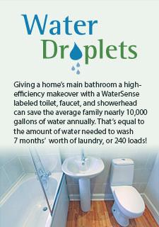 WaterDroplets2
